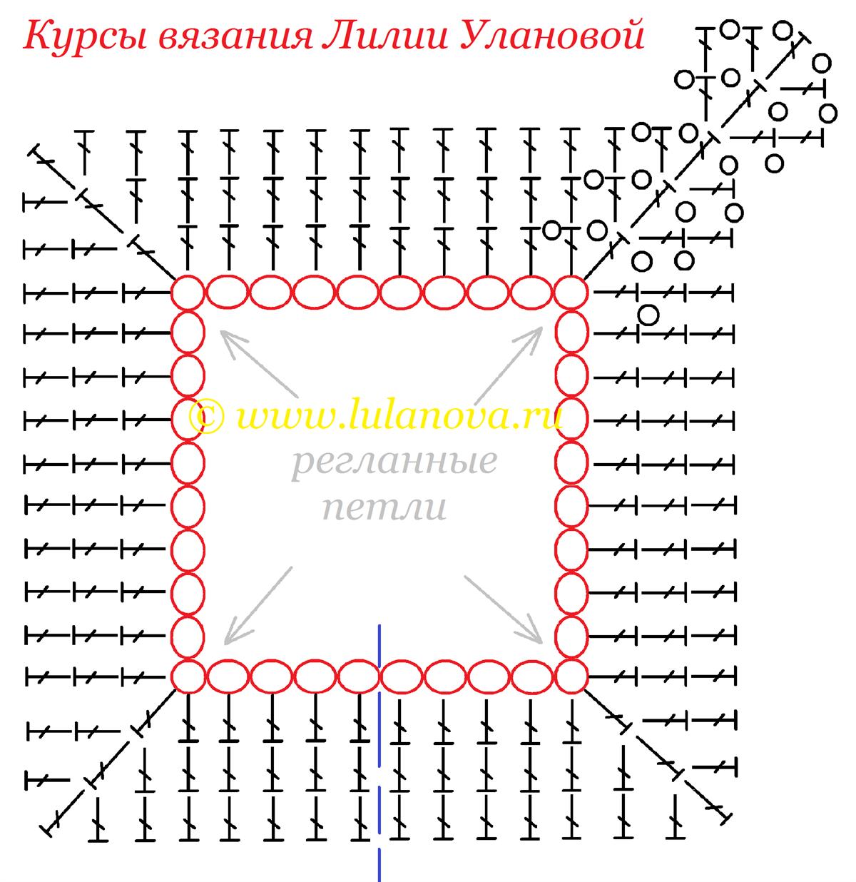 reglan_krjuchkom