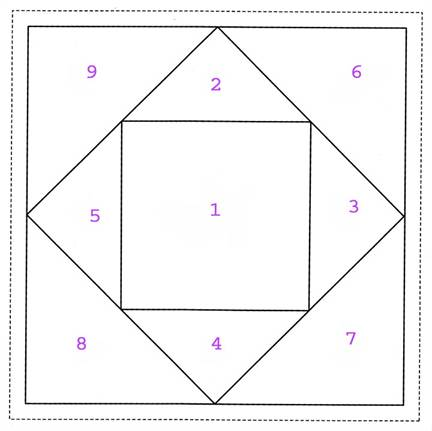 square-in-square-block