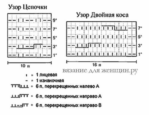 vjazanoe-palto-kosami-1