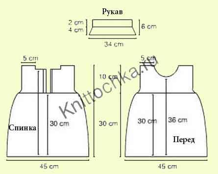 детское платье спицами (размер: 60–68), схема вязания