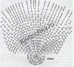схемы вязания детских шапочек крючком