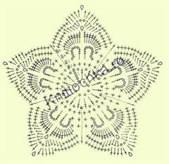цветок схема
