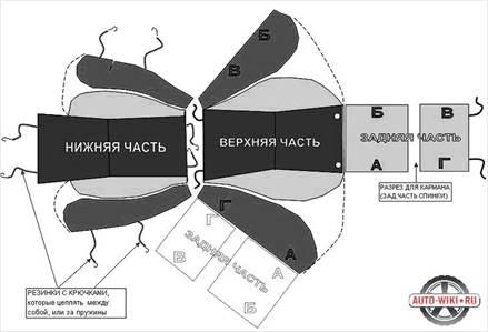 1 1631 - Чехлы для колес автомобиля своими руками выкройки