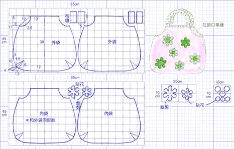 a5ddb24dfdb2 Пошаговое руководство по шитью сумки своими руками. Выкройки для шитья  выглядят следующим образом, если создаете сумку своими руками: