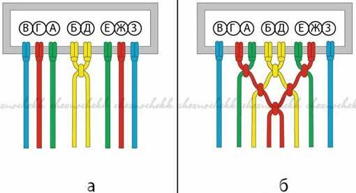 10-220 Как сделать браслет из ниток своими руками