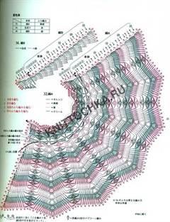 двухцветная контрастная модель, схема