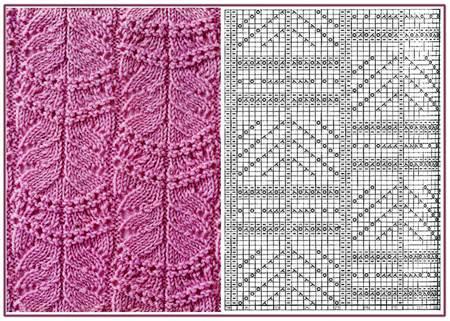 узоры для вязания спицами с описанием красивые схемы рельефных и