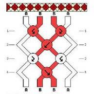 12-247 Как сделать браслет из ниток своими руками