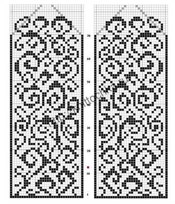 разновидности жаккардовых узоров для вязания спицами