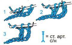 основы вязания крючком для начинающих виды петель в картинках