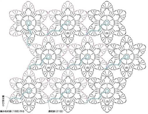 безотрывное вязание мотивов крючком с подробным описанием и схемами