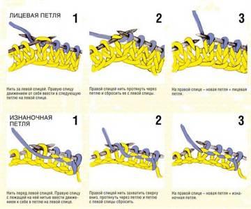 основы вязания спицами для начинающих в картинках
