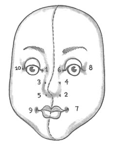 3-2990 Кукла Мастер-класс Шитьё Утяжки на кукольном теле МК Капрон. Утяжка лица куклы из капроновых колготок