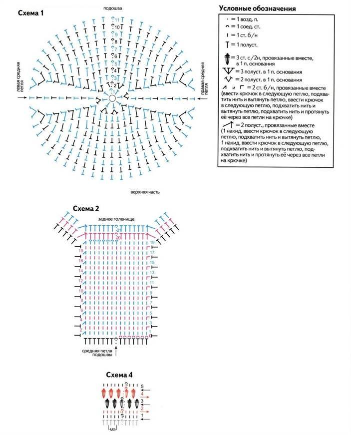 Вяжем крючком круговые схемы