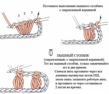 Как вязать мочалку для бани своими руками: простые и доступные способы