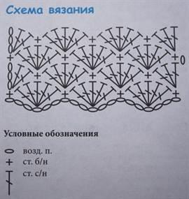 узор ракушки крючком схемы с описанием и видео
