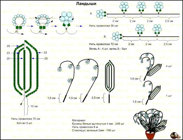 схема плет